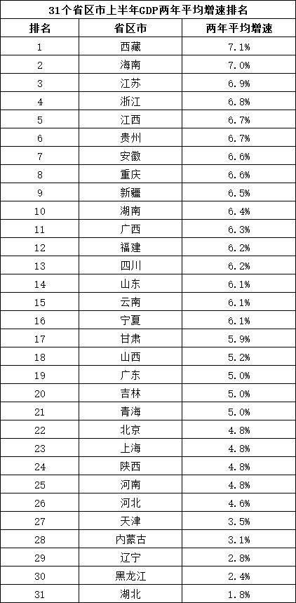 gdp和人均gdp_世界主要国家经济总量,人均GDP对比